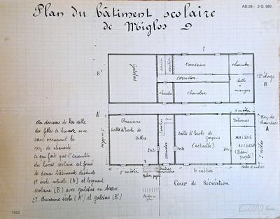 Plan Ecole Arquizat – 1922 (AD.09)