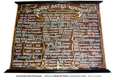 Les Grandes dates historiques - Tableau du Musée de l'école à Carcassone - Photo GL-Avril 2014